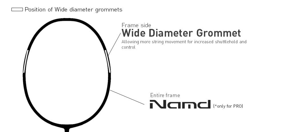 Yonex Astrox 99 Pro Wider Diameter Grommets